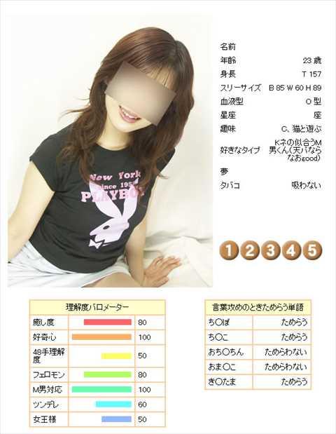 【黒歴史】壇蜜(36)抜き系風俗時代の写真が2ちゃんねるに…隠していた最悪の過去が暴かれて… 表紙